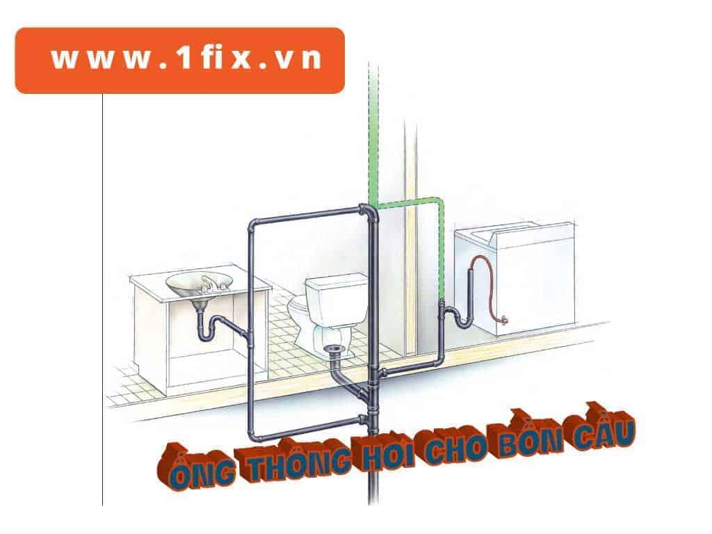 Đường ống thoát khí cho hầm cầu