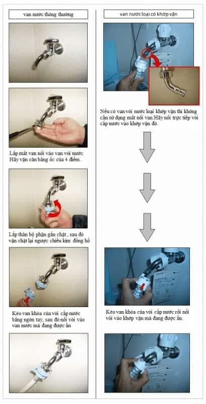cách lắp ống cấp nước cho máy giặt