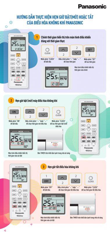 Cách sử dụng điều hòa Panasonic và vệ sinh máy lạnh Panasonic