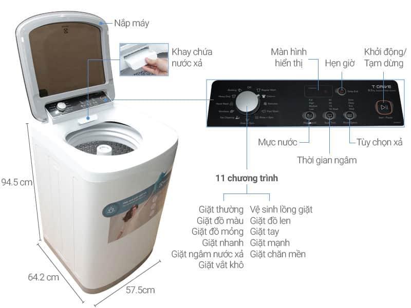 Hướng dẫn sử dụng máy giặt Electrolux cửa trên và máy giặt Electrolux cửa ngang