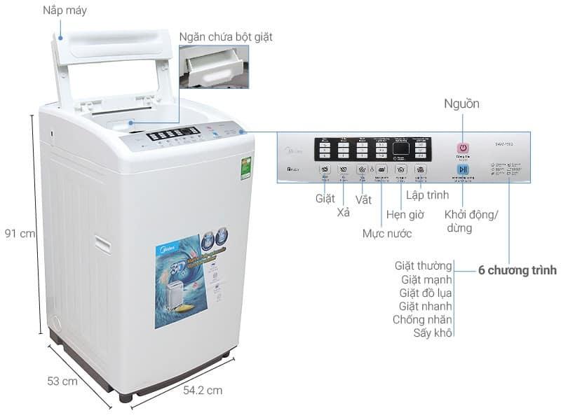 Hướng dẫn sử dụng máy giặt Midea cửa trên và máy giặt Midea cửa ngang