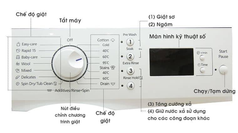 Hướng dẫn sử dụng máy giặt Panasonic cửa trên và máy giặt Panasonic cửa ngang