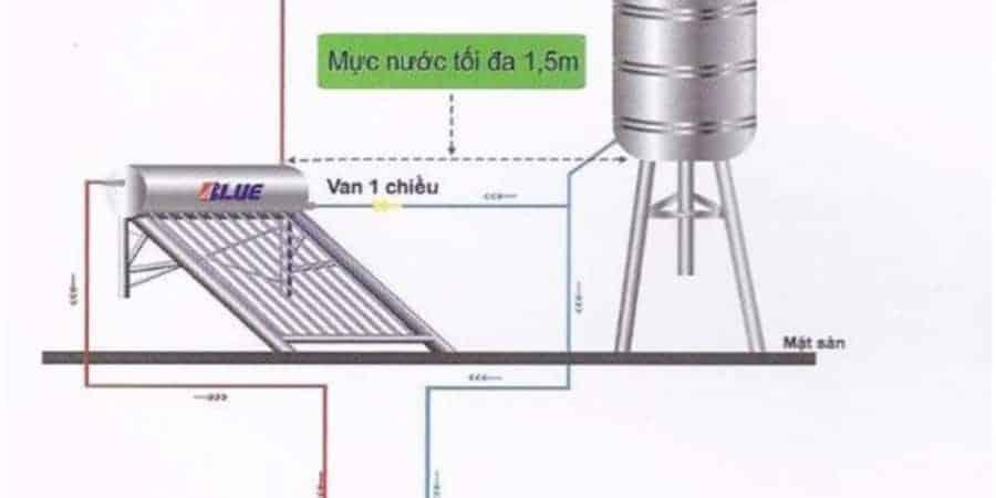 Sơ đồ lắp đường nước nóng lạnh