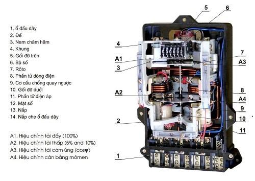 Cách đấu công tơ điện 3 pha gián tiếp EMIC